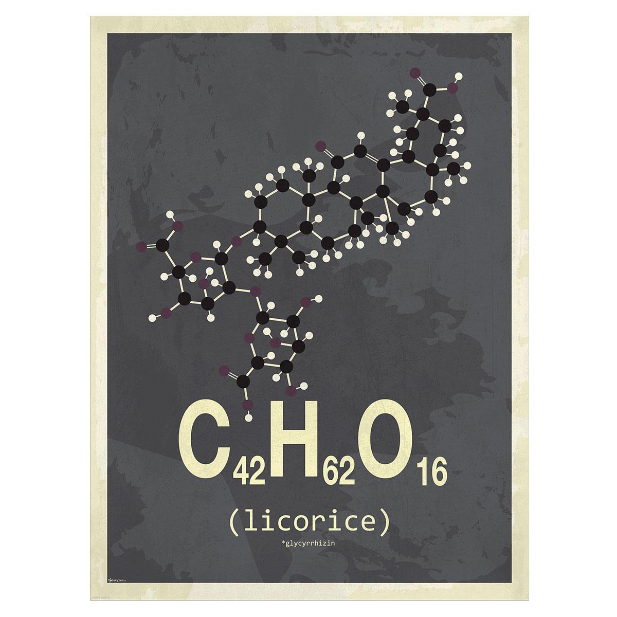 Image of   Licorice plakat - Molekylen.dk