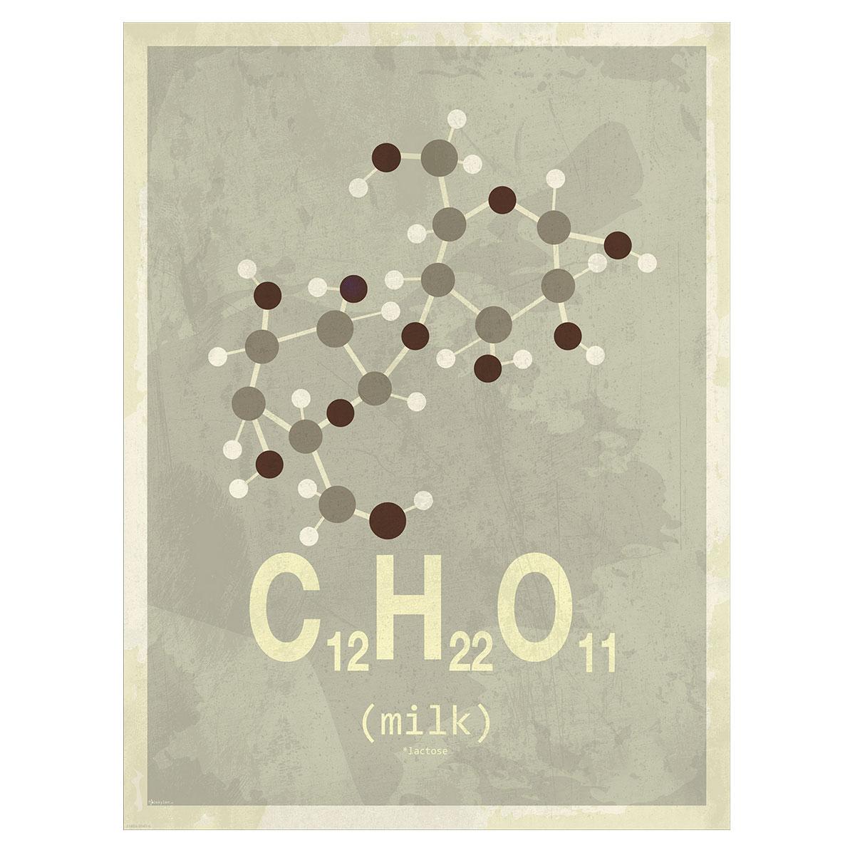 Image of   Milk plakat - Molekylen.dk